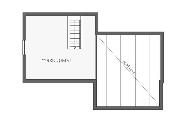 Malli voidaan toteuttaa myös koko rakennuksen mittaisella Parvi 2:lla, kts. Kantola E2.